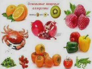 фрукты при крапивнице